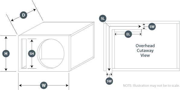 Ported Enclosure Specifications