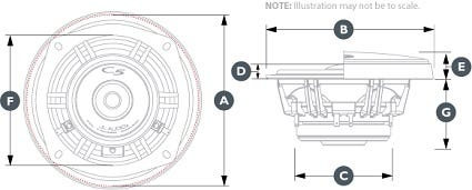 Coaxial Physical Specifications