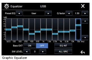 Graphic Equalizer